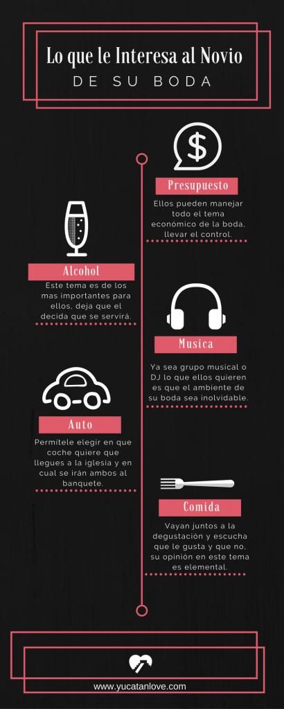 infografia novio boda destino yucatan