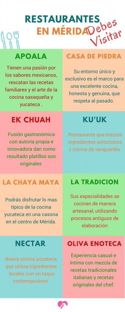 restaurantes yucatecos